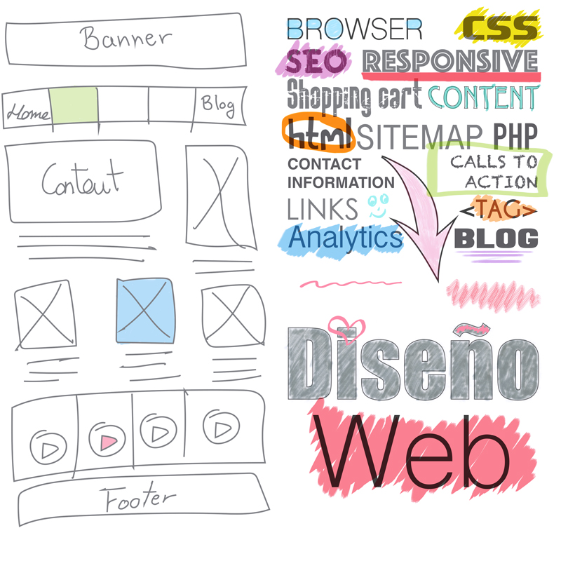 diseña tu web en majamica.com
